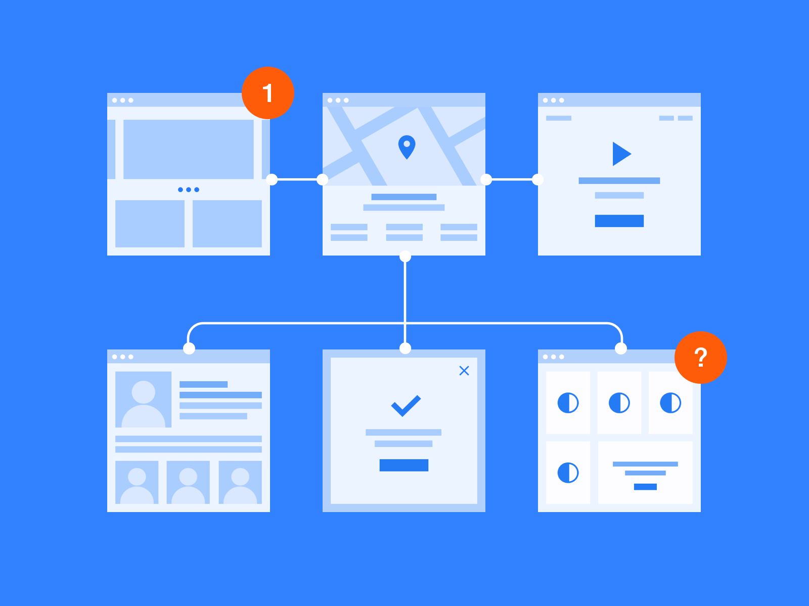 Mobile App Templates, Wireframes, Flowcharts for Sketch