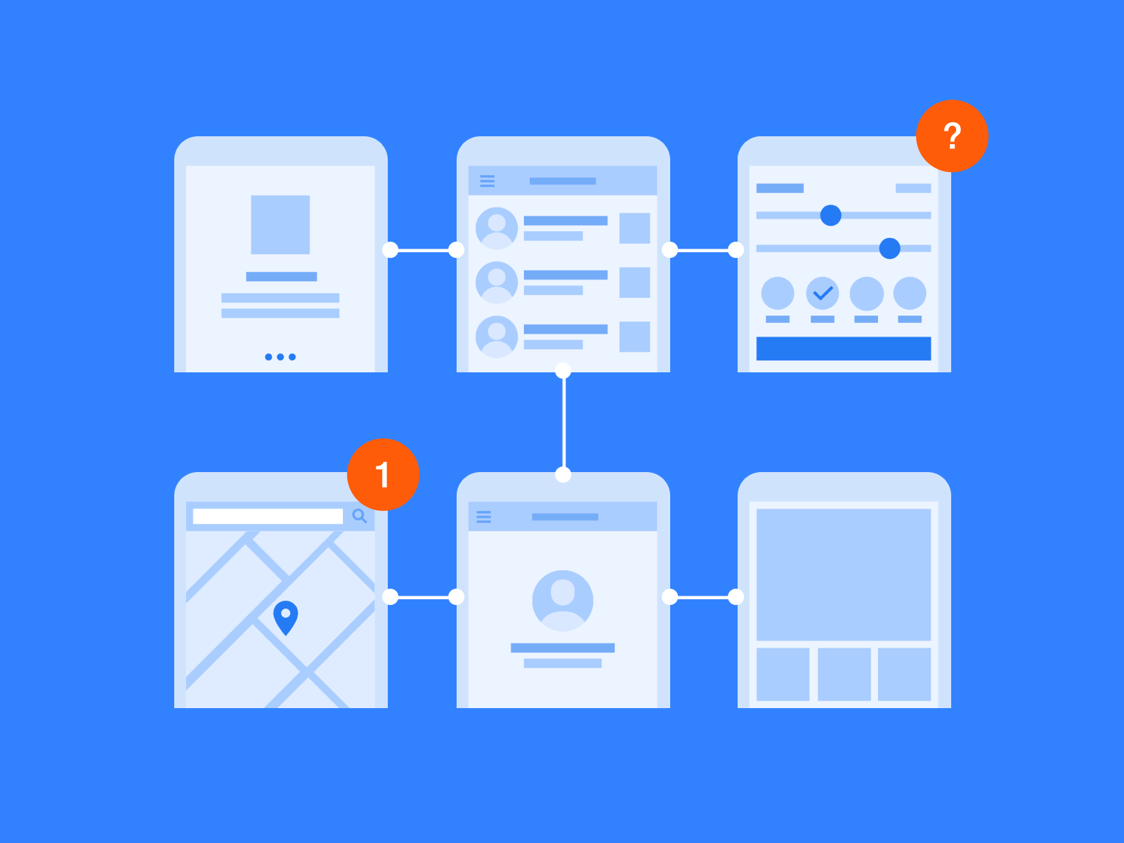 Resources for wireframing and UX/UI design — Design Files